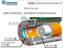 原装进口德国汉臣(原撼神)HANCHEN专业生产静压油缸