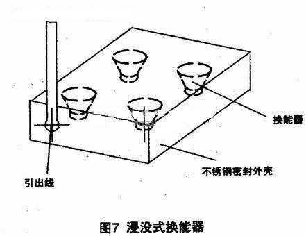 超声波清洗机原理详解