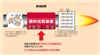 柴油磁化器-汽车节油器-燃油省油器